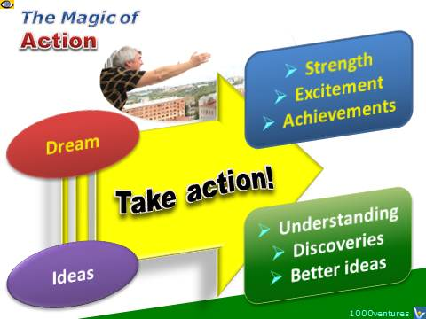 Magic of Action