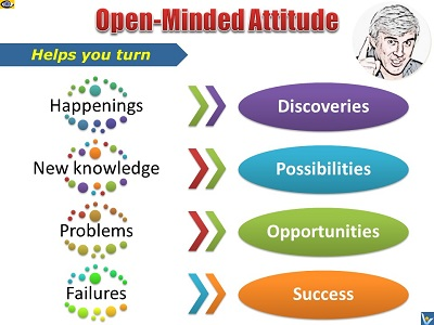 Open Miind, Open-Minded Attitude - discoveries, inventions, opportunities