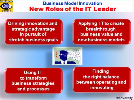 Business Model Innovation: New Roles of CIO, IT Leader