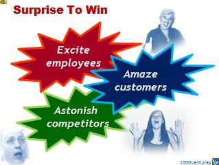 Successful Innovation: Surprise To Win
