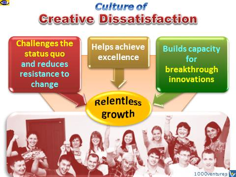 Innovation of Creative Dissatisfaction and Innovation