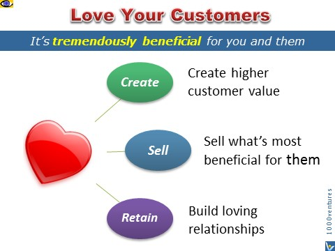 Love Your Customers - innovation benefits, Vadim Kotelnikov