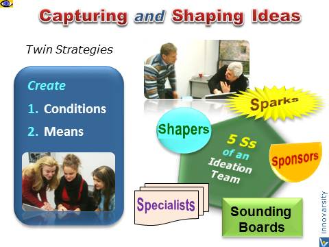 Idea Management: Capturing and Shaping Ideas 5Ss