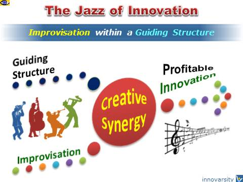 The Jazz of Innovation: Guiding Structure and Improvisation