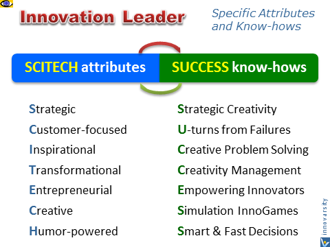 Innovation Leader - SCITECH attributes, SUCCESS know-hows
