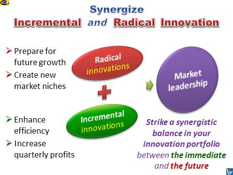 Synergistic Innovation - radical and incremental