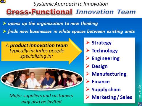 Cross-functional Innovation Team