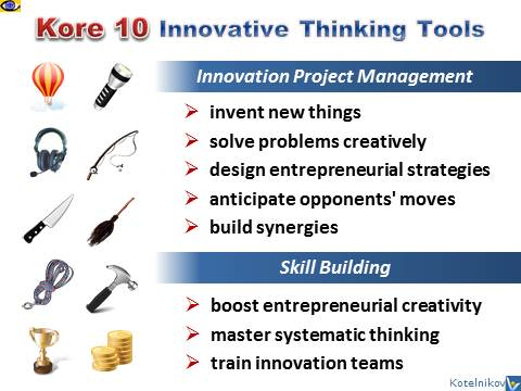 Best Innovation Thinking Tools - Kore 10, Vadim Kotelnikov