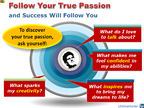 Passionate Innovator - how to discover your true passion