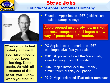 Steve Jobs Success Story, Quotes