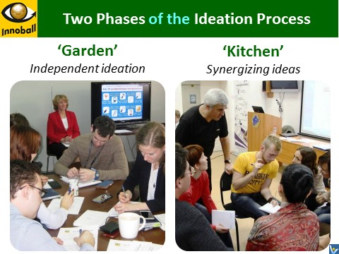 Innoball Ideation phases Garden Kitchen independent creativuty synergizing ideas, Vadim Kotelnikov
