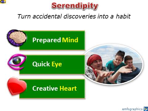 Serendivity - Keys to Accidental Discoveries