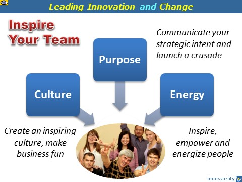 How To Inspire an Innovation Team - Purpose, Culture, Energt, Vadim Kotelnikov
