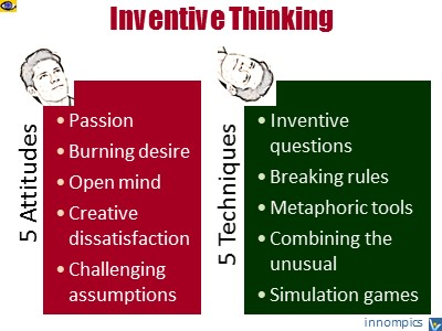 Inventive Thinking - how to invent, 5 attributes, 5 techniques, Dennis Kotelnikov