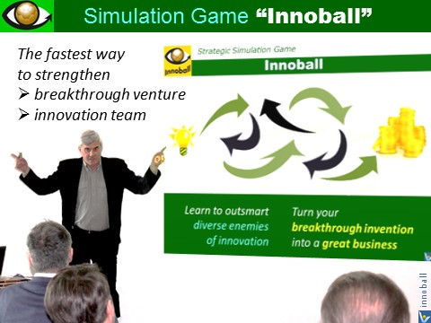 Innovation Football - the best innovation training, simulation game, Vadim Kotelnikov, how to create breakthrough innovations